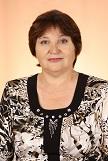 Нечепуренко Любовь Николаевна